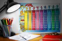 Помочь ребенку выучить таблицу умножения