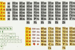 таблица зайцева 1