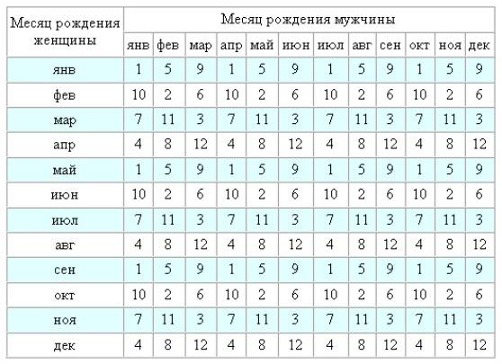 Сценарий праздника на день россии на 1 июня